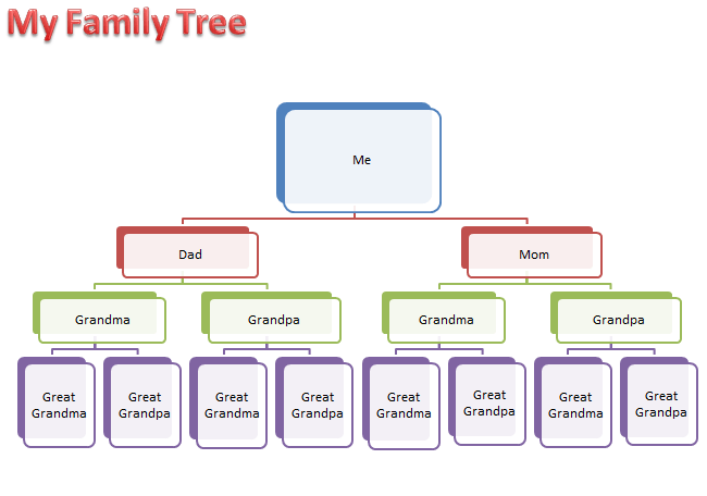 family tree in word