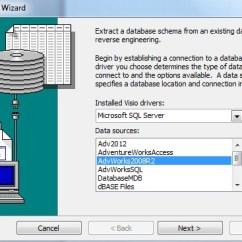 Visio Database Model Diagram Template Trailer Lighting Board Wiring Diagramming Reserve Engineer Tool