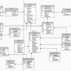 You Can Create A Database Diagram For Toyota Hiace Radio Wiring Diagramming Visio