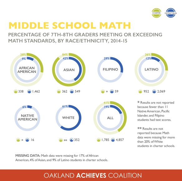 math-standards-by-re-7-8-graders-01