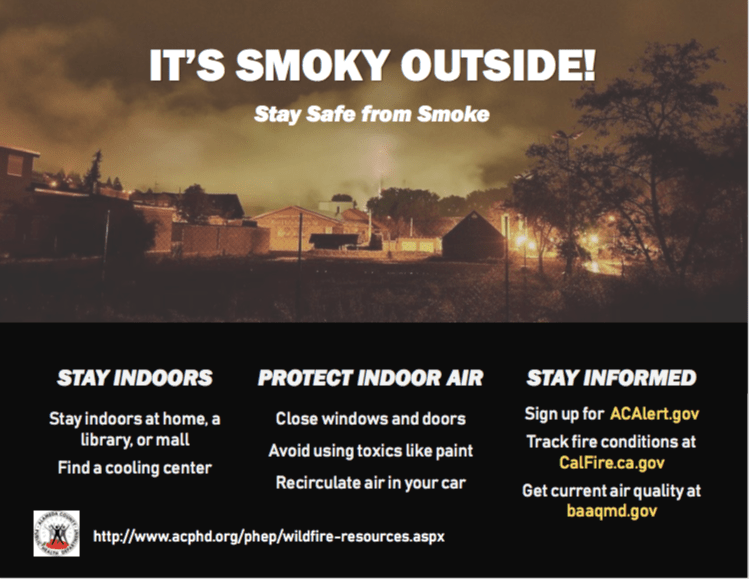 Stay Safe From Smoke