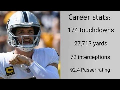 Las Vegas Raiders Is QB Derek Carr Leading In The MVP Race Right Now? By Eric Pangilinan