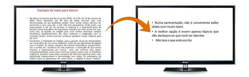 Dois monitores lado a lado; o da esquerda com um slide com muitos textos e o da direita com alguns tópicos