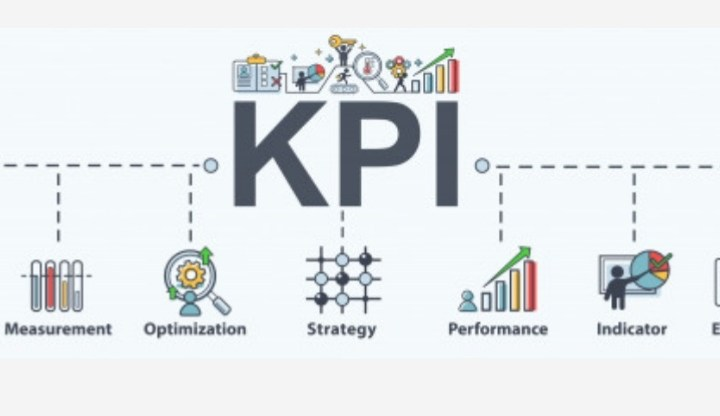 Humano-People Analytics KPIs and oanahrp