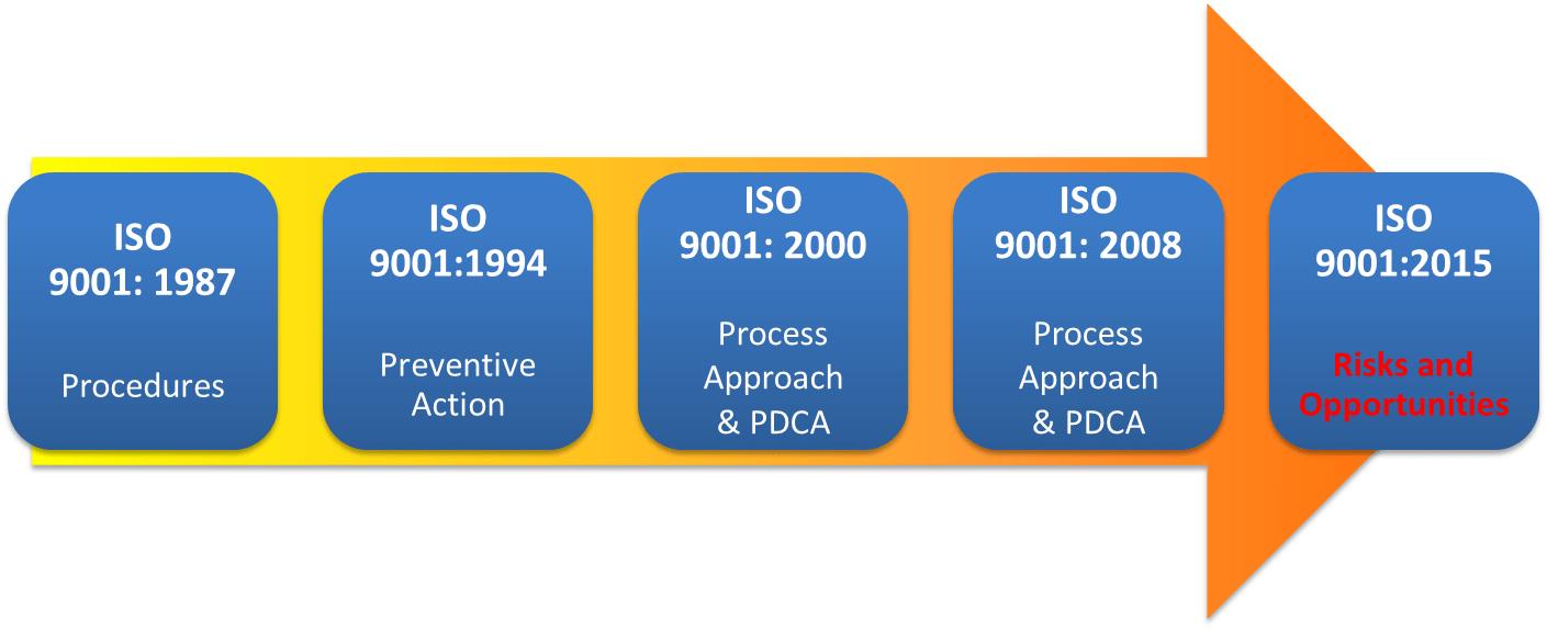 Oat Services Ltd. Certified to ISO 9001:2015 Standard - Oat Cosmetics
