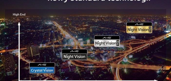 Czym jest technologia Mio Night Vision?