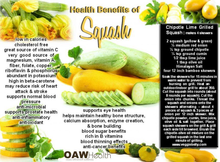 health benefits of squash