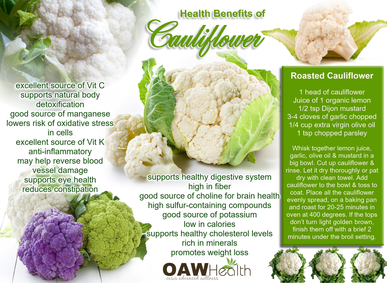 Cauliflower – Health Benefits