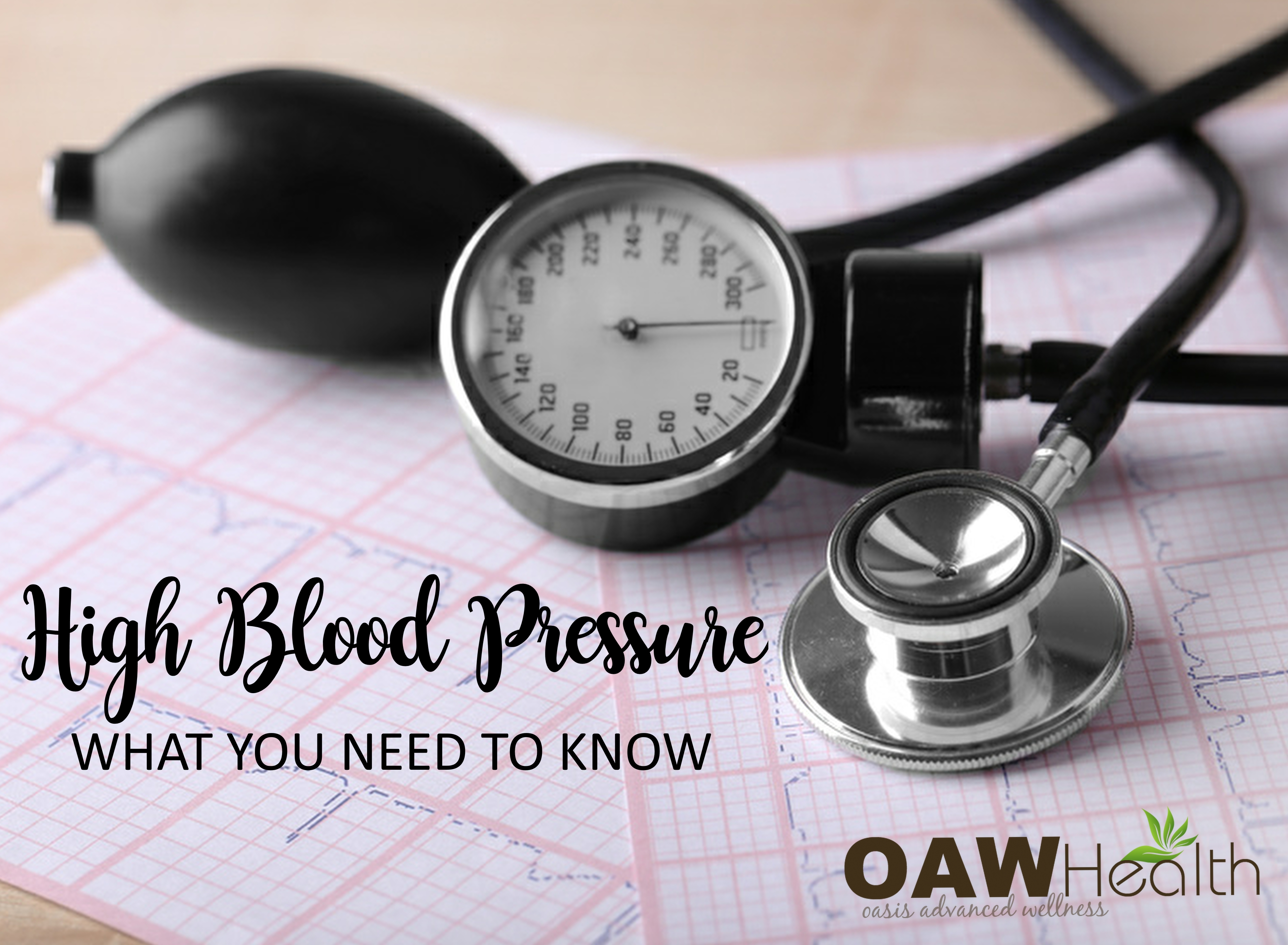 High Blood Pressure – What You Need to Know