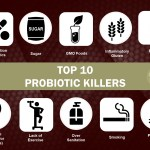 Top 10 Probiotic Destroyers