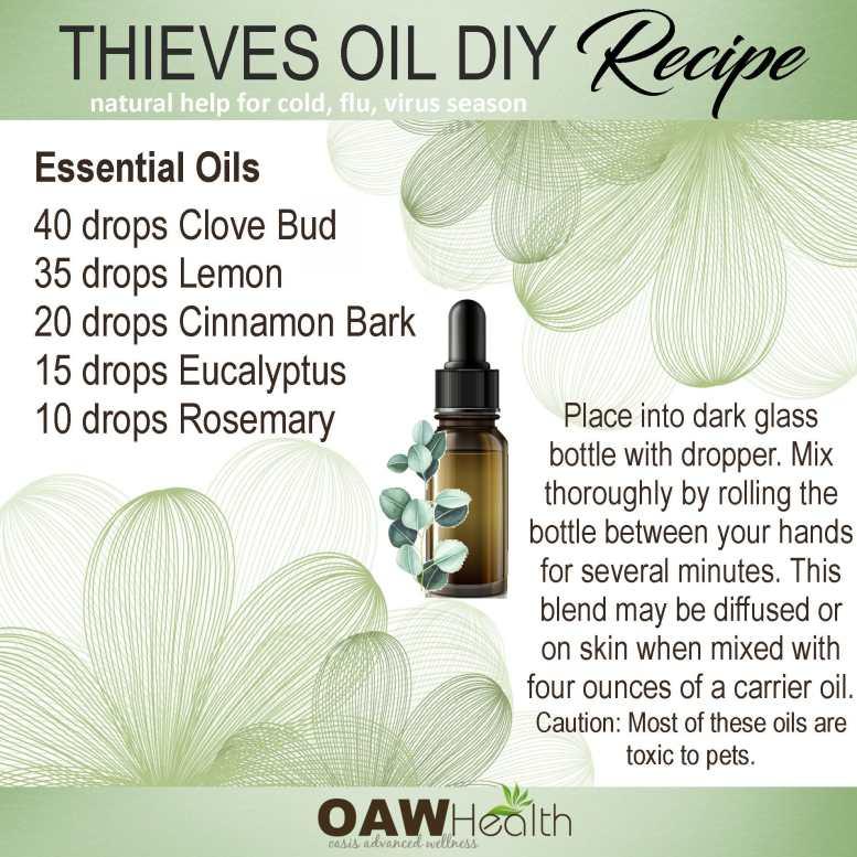 Thieves Oil DIY Recipe
