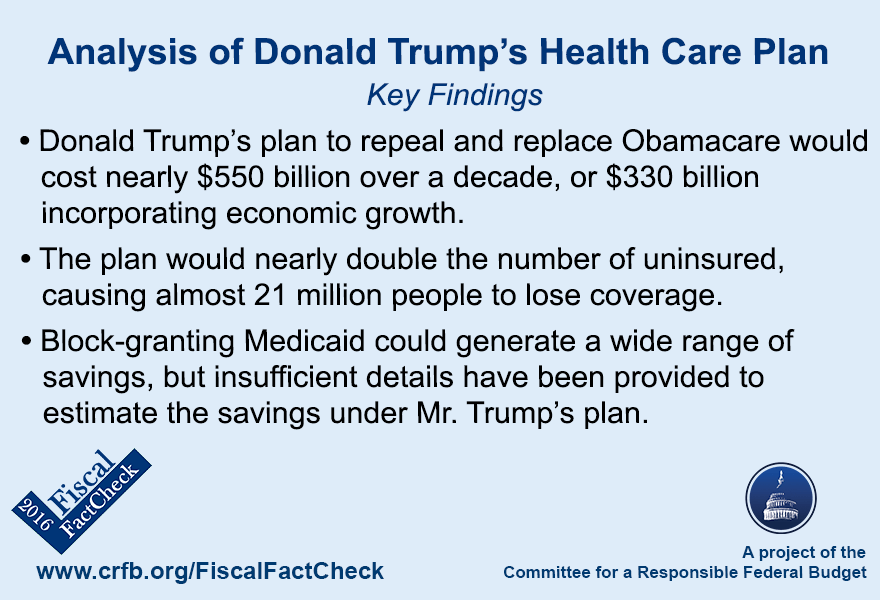 TrumpCare Explained  Obamacare Facts