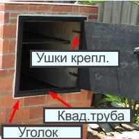 Крепление дверцы барбекю