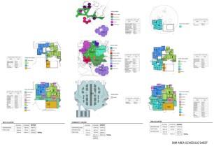 Area Plans