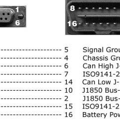 Serial Cable Wiring Diagram 2001 Suzuki Intruder 1500 Obd Diagnostics, Inc. - Obd2 All-in-one Scan Tool W/ Usb