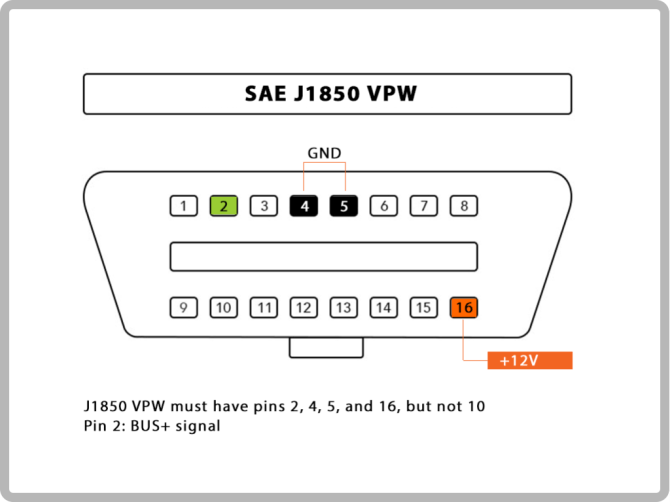 98 altima obd 2 data connector wiring diagram  ccc series 3