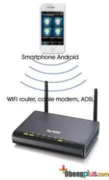 Cara Menyambungkan Wifi Indihome Ke Tv : menyambungkan, indihome, Menghubungkan, Smartphone, Android, Router