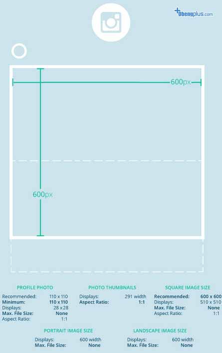 10+ Desain Dapur Minimalis Ukuran 1x1 Terbaru 2021