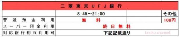 三菱東京UFJ休日ATM手数料