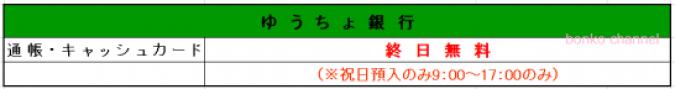 ゆうちょ銀行休日ATM手数料