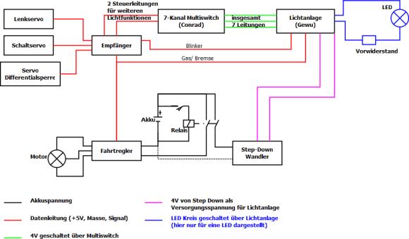 Stromlaufplan