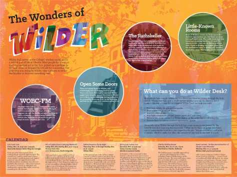 The Wonders of Wilder