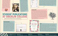Student Publications at Oberlin College