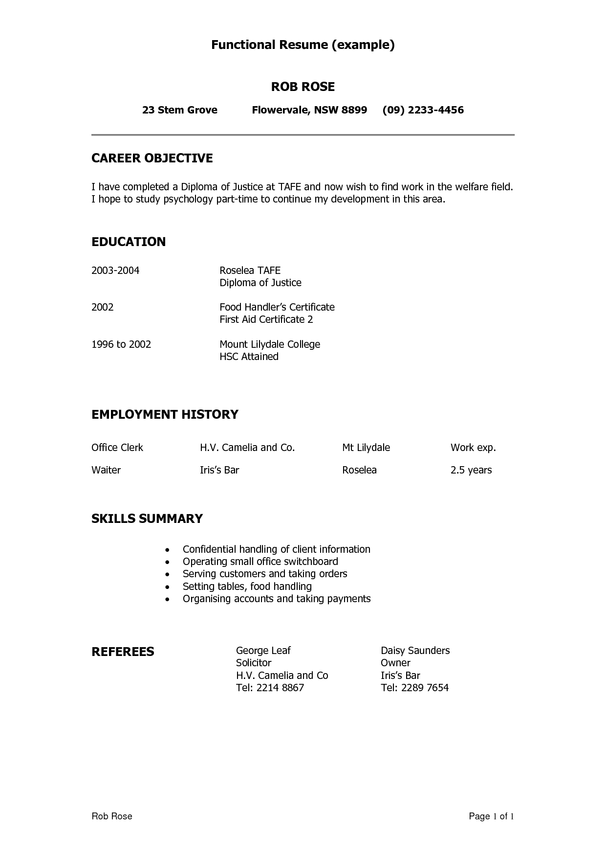 What Should A Resume Summary Include Resume Summary Examples