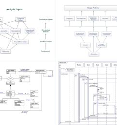 simple sequence diagram example [ 1086 x 790 Pixel ]
