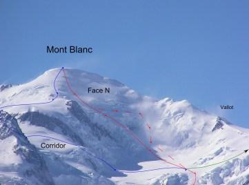 Face Nord du Mont Blanc à ski