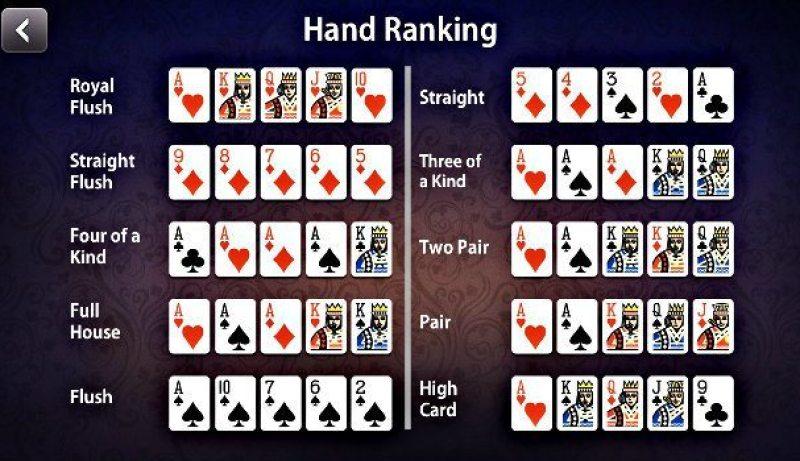 Image result for hand rankings poker