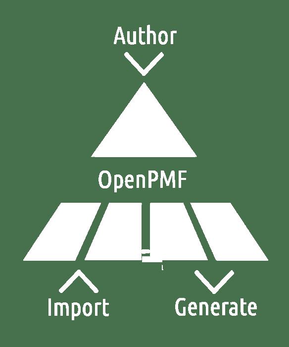 openpmf