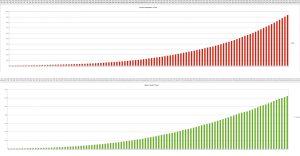India - Mexico Covid-19 Growth Comparison