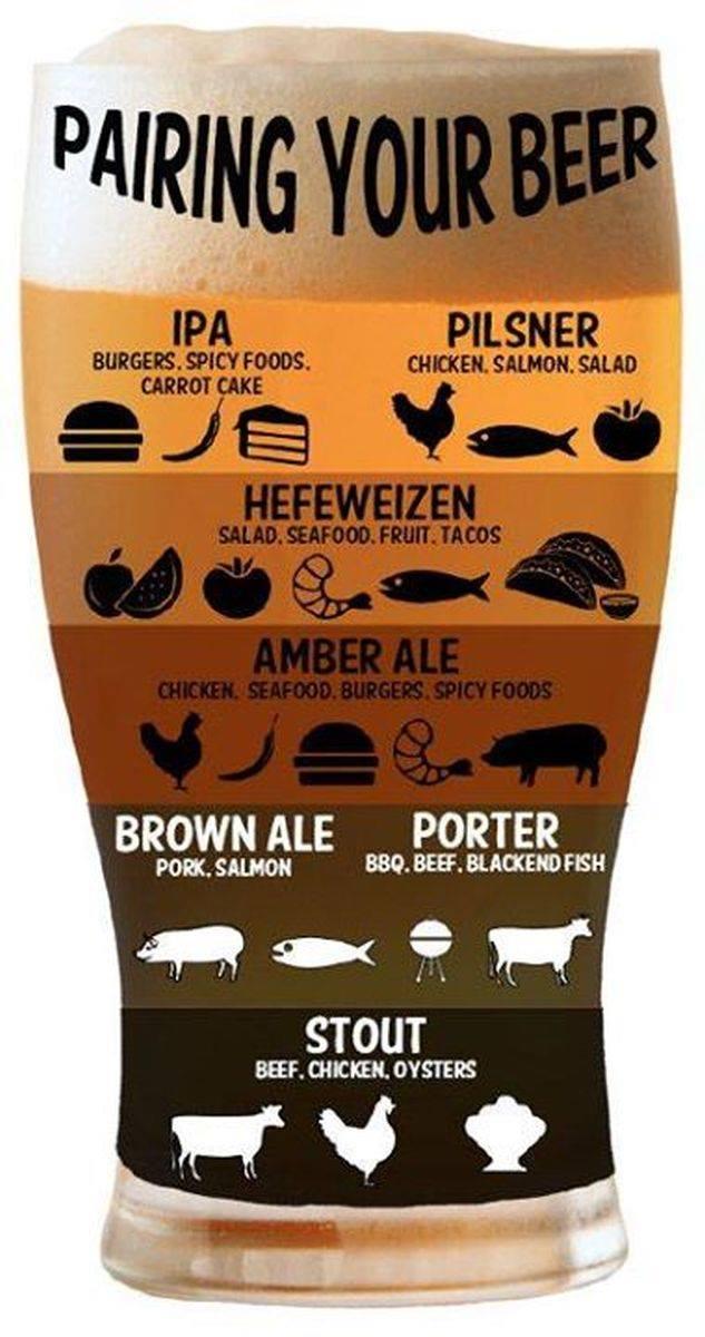 Pivo stazom vina - educira o slaganju jela i piva (Fotografija Pivnica.net)