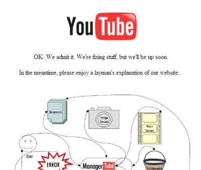 You Tube, caído por obras
