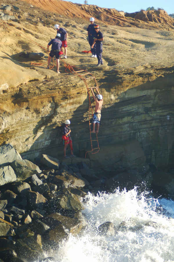 The Dangers of Sunset Cliffs: Average of 5 Deaths and