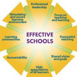 schools effectiveschools