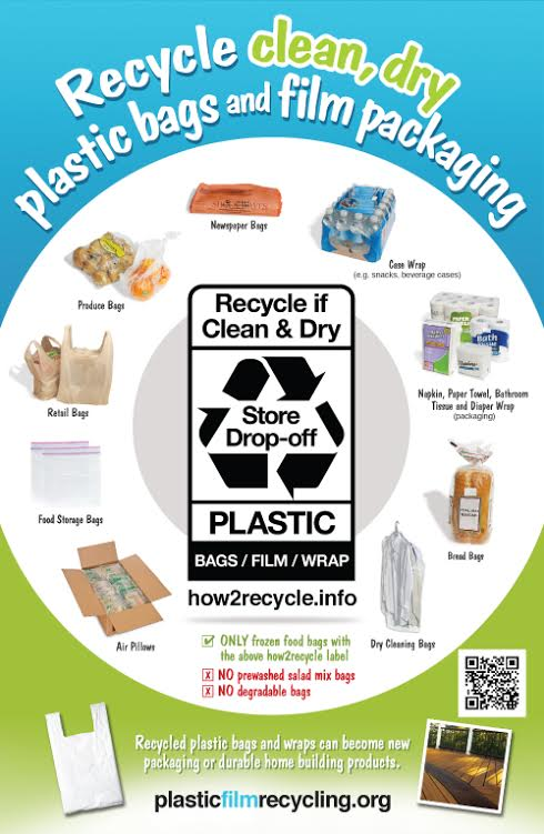 plastic bag howto