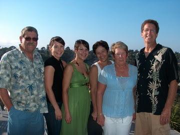 Shades family