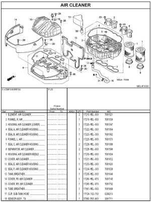 Schematy i instrukcje napraw motorowerów, motocykli  3