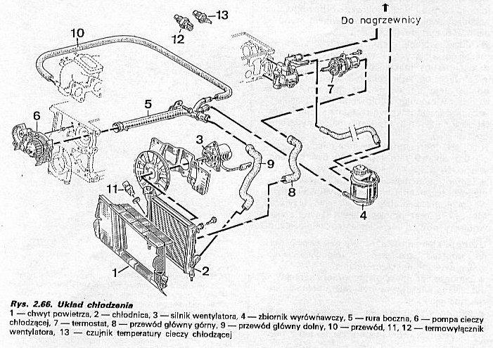 Renault clio schemat silnik