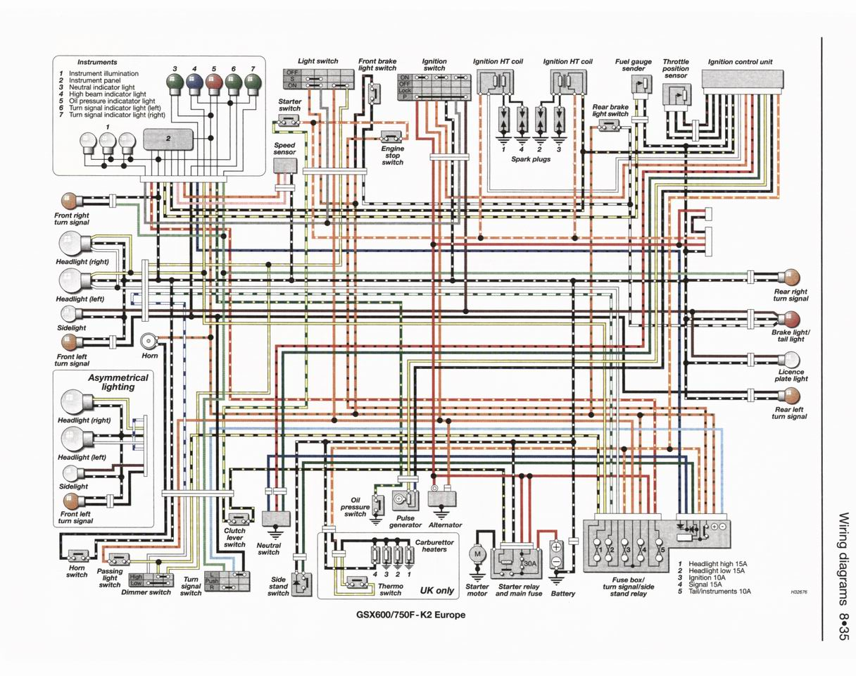 awesome k 6 gsxr 1000 wiring diagram pictures inspiration on 2006 Suzuki Gsxr 600 Wiring Diagram Electrical Wire Colors Diagram for 2003 gsxr 1000 wiring diagram free download wiring diagrams