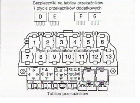 [8L] Rozpiska przekaźników 8L