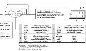 Radio CDXS22 schemat kostki 2*8 PIN  elektrodapl