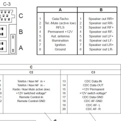 Vectra B Radio Wiring Diagram Honeywell Wireless Programmable Thermostat Blaupunkt - Jak Podłaczyc Auxa Elektroda.pl
