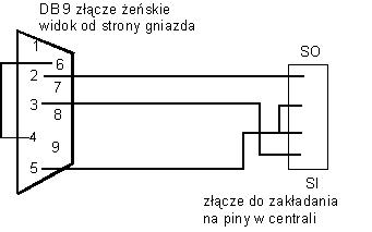 dsc dls pc link cable diagram harbor breeze ceiling fan pull switch wiring pc1832 połączenie z komputerem pc-link 5 - elektroda.pl