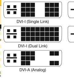 dvi connector for wiring diagram wiring diagram centre dvi cable pinout diagram dvi cable diagram [ 3232 x 1429 Pixel ]