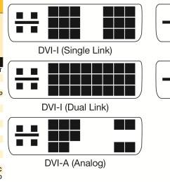 dvi pin diagram wiring diagram list dvi 24 pin diagram dvi pin diagram [ 3232 x 1429 Pixel ]