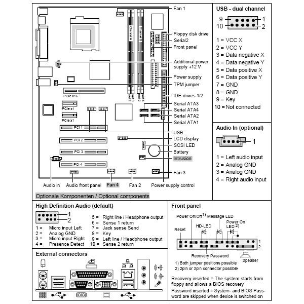 jak podłączyć tą płytę Fujitsu Siemens d2156-a11 oem kolory