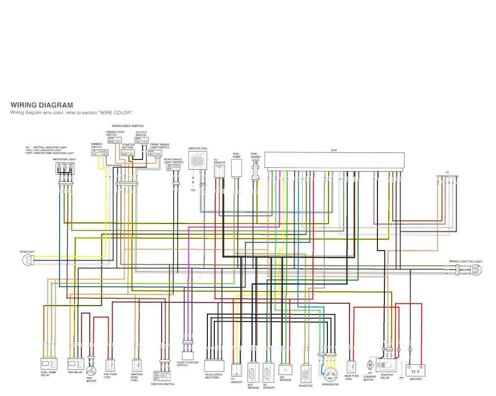 medium resolution of kawasaki kfx400 wiring diagram basic electronics wiring diagram kawasaki kfx 700 top speed kawasaki kfx400 wiring